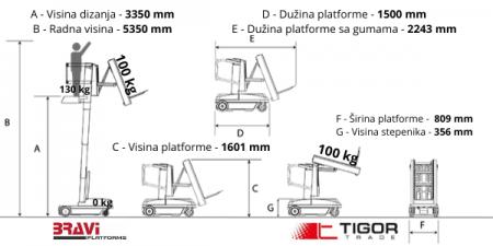 Sprint TL platforma
